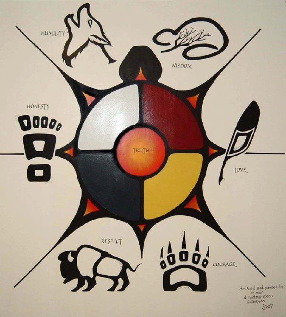 Dear amazing indigenous youth muskrat magazine dear amazing indigenous youth buycottarizona Gallery