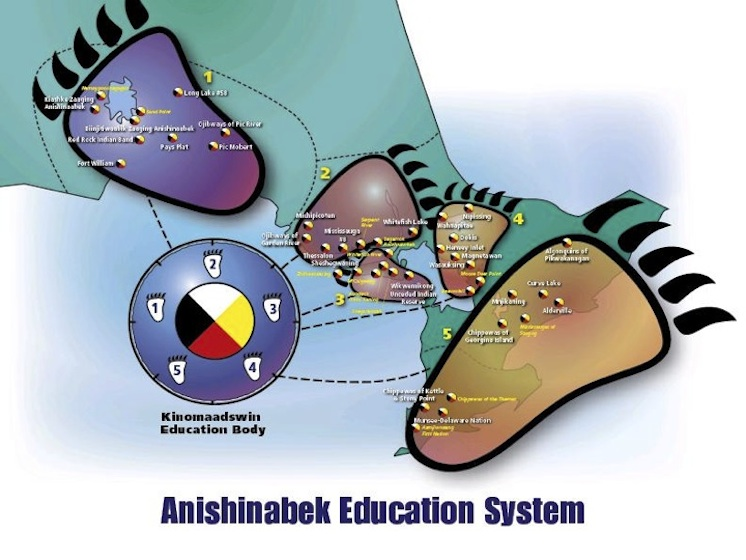 ppt-anishinabek-education-system