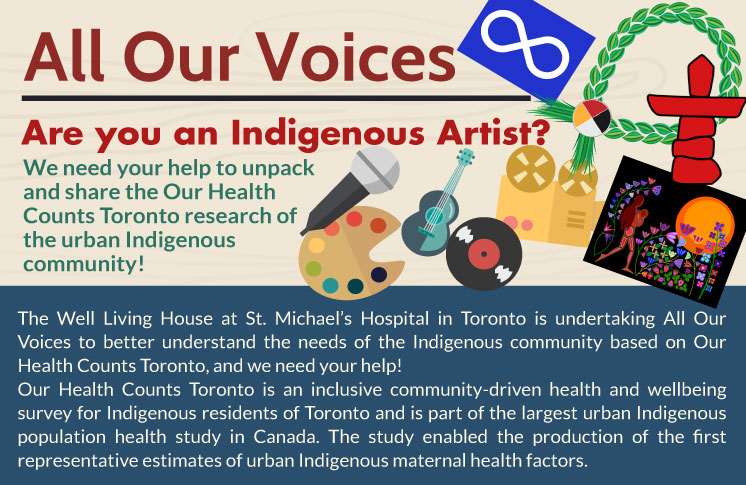 All Our Voices – The Well Living House is looking for Indigenous Artists And Relations!